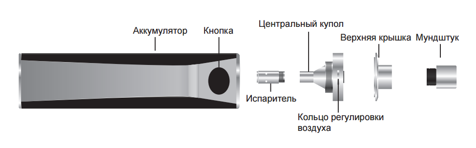 Инструкция для бокс-мода Eleaf Aster Total