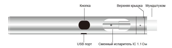 Инструкция для электронной сигареты Eleaf iCare 140