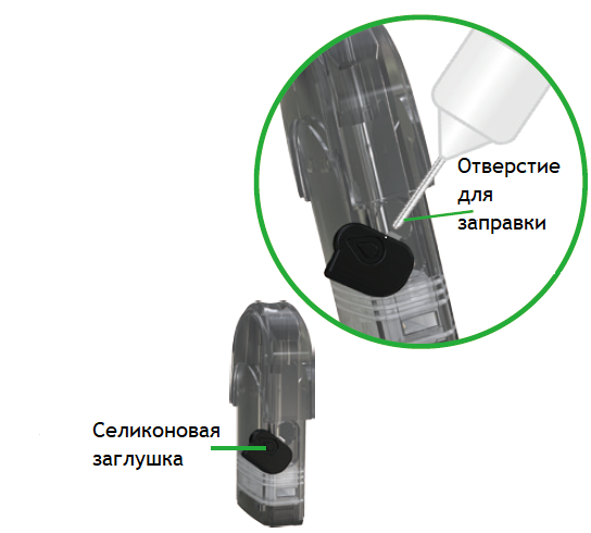 Инструкция для pod-системы Eleaf Elven.Подготовка