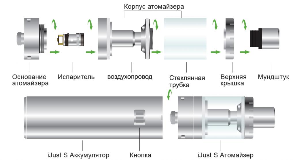 Инструкция для электронной сигареты Eleaf iJust S.О продукте