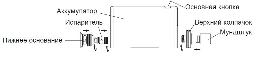 Инструкция для бокс-мода Eleaf iJust X.Использование