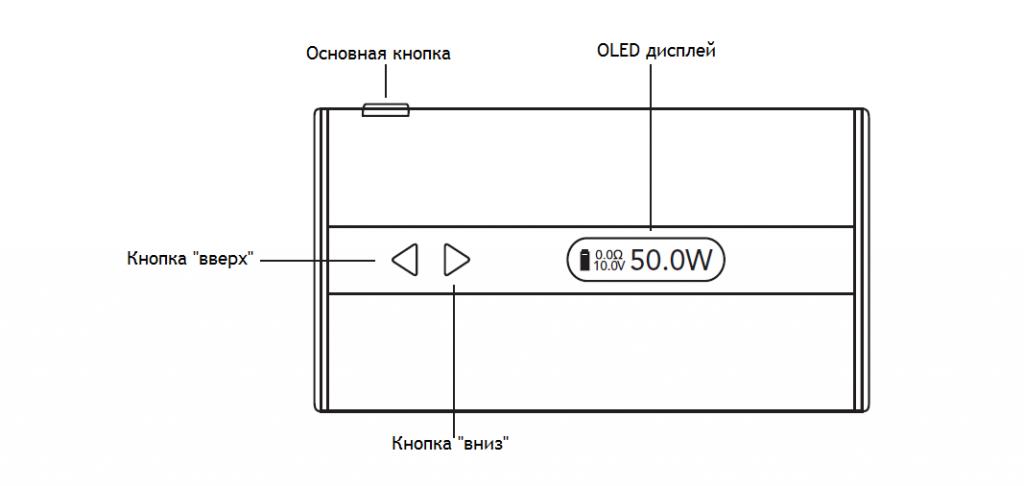 Инструкция для бокс-мода Eleaf iStick 50W
