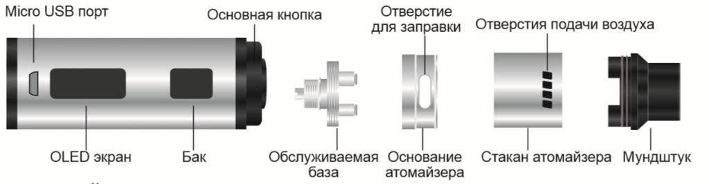 Инструкция для бокс-мода Eleaf iStick Pico RDTA