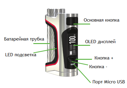 Инструкция для бокс-мода Eleaf iStick Pico S