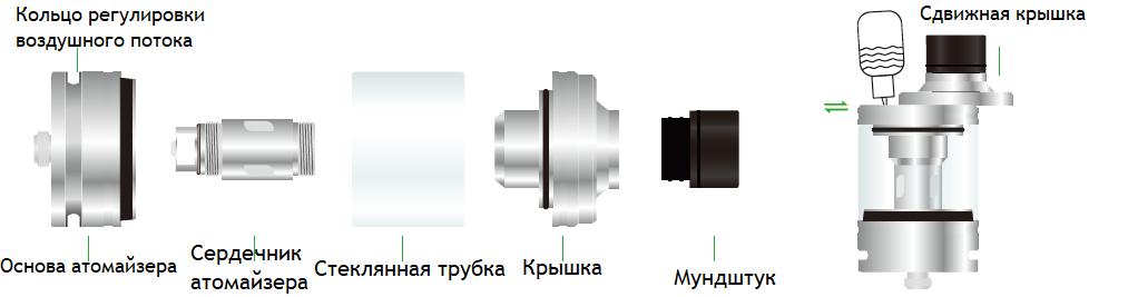 Инструкция для бокс-мода Eleaf iStick Pico X 75W с Melo 4.Подготовка к использованию атомайзера