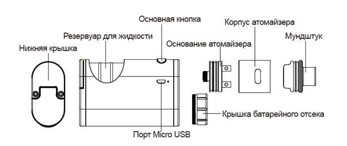 Инструкция для бокс-мода Eleaf Pico Squeeze
