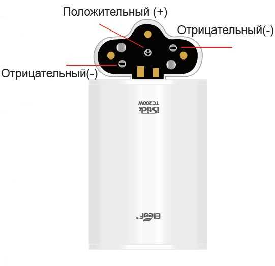 Инструкция для бокс-мода Eleaf iStick TC 200W.Включение/Выключение