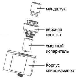 Инструкция для бокс-мода JoyeTech Cuboid Mini.Инструкция для клиромайзера JoyeTech Cuboid Mini