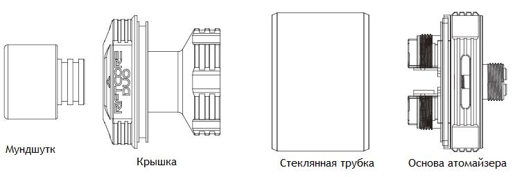 Инструкция для атомайзера Joyetech Riftcore Duo