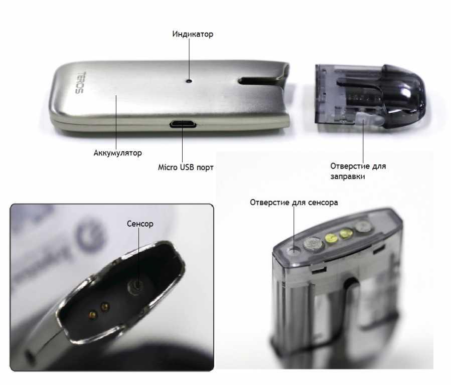 Инструкция для Pod-системы Joyetech Teros