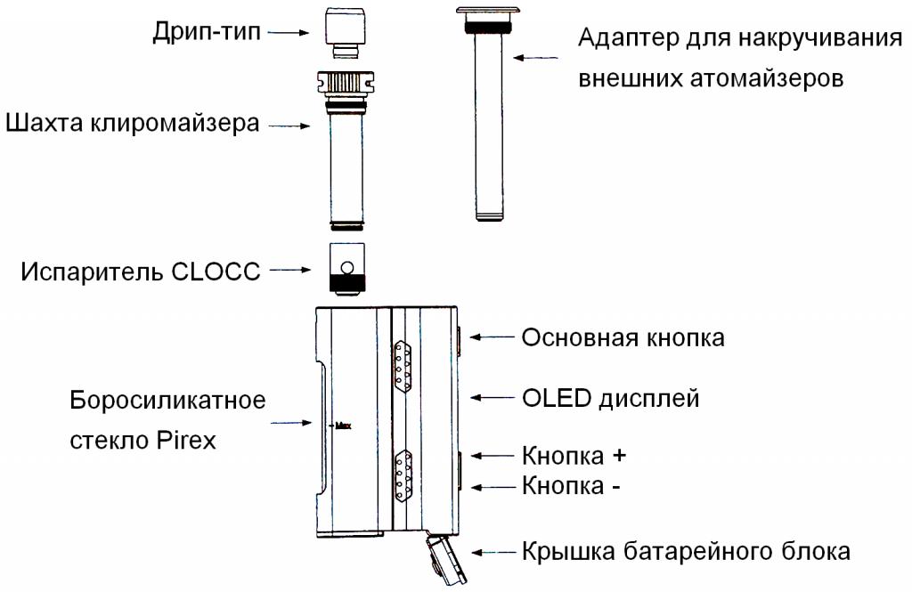 Инструкция для бокс-мода Kanger Cupti 2.Схема