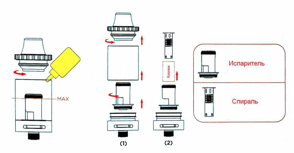 Инструкция для бокс-мода Kanger Juppi.Заправка клиромайзера, установка и замена испарителя