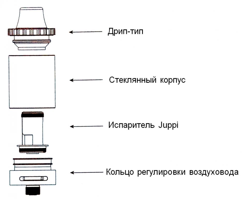 Инструкция для бокс-мода Kanger Juppi.Схема