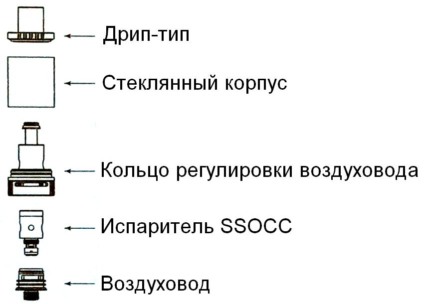 Инструкция для бокс-мода Kanger Subox Mini-C.Схема