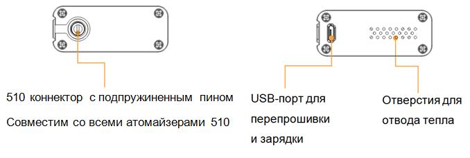 Инструкция для Smok Micro One.Схема