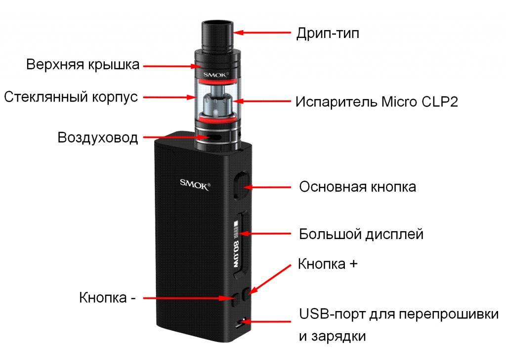 Инструкция для Smok Nano One.Схема