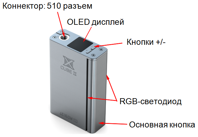 Инструкция для бокс-мода Smok X Cube II.Схема