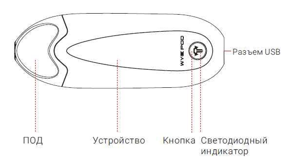 Инструкция для pod-системы Tesla WYE Pod