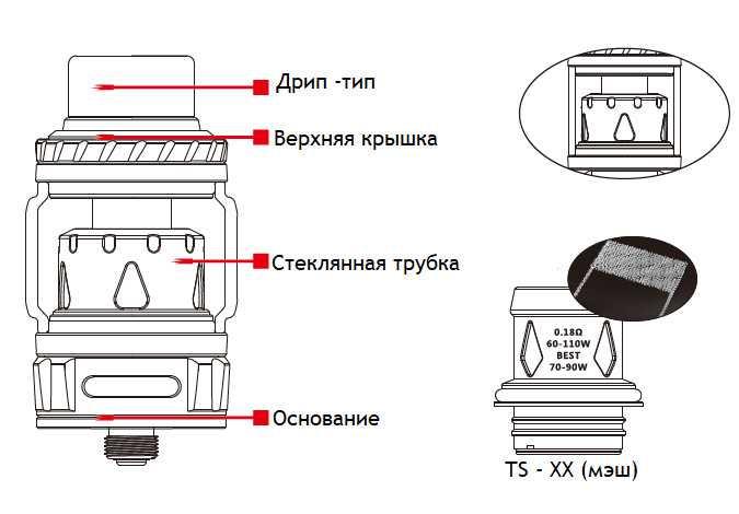 Инструкция для бокс-мода Tesla XT 220W с баком Tallica Mini.Клиромайзер