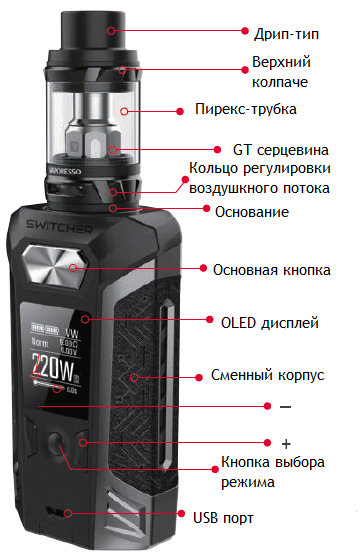 Инструкция для бокс-мода Vaporesso Switcher