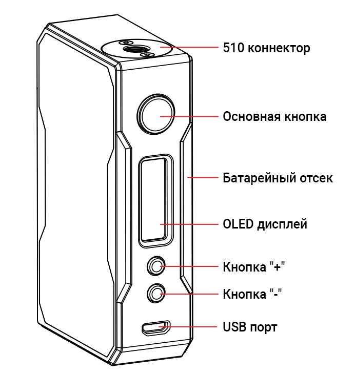 Инструкция для бокс-мода VooPoo Drag 157W