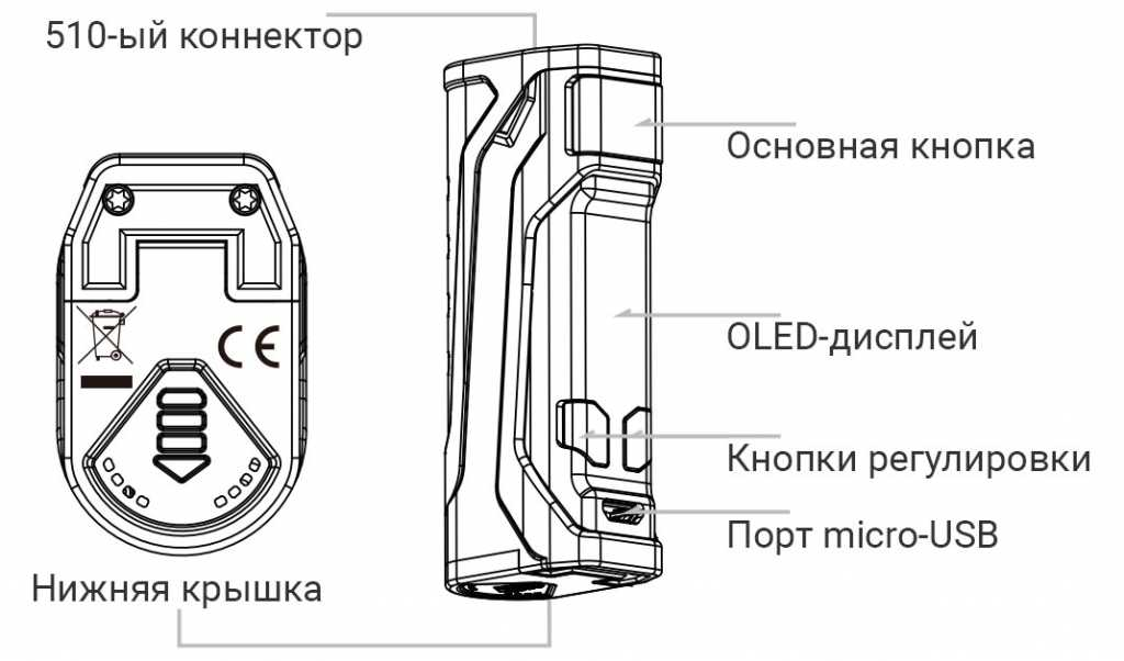 Инструкция для бокс-мода Wismec CB-80