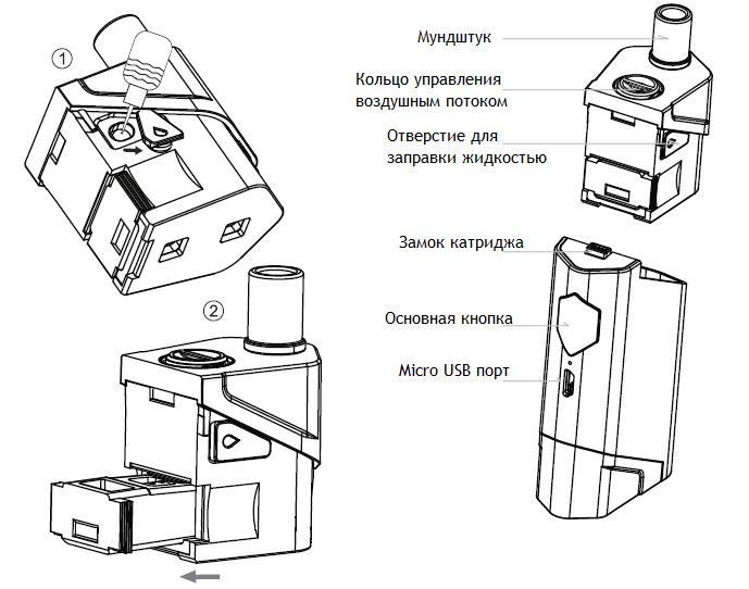 Инструкция для электронной сигареты Wismec HiFlask