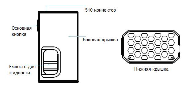 Инструкция для бокс-мода Wismec LUXOTIC BF BOX
