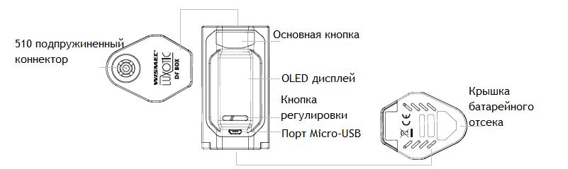 Инструкция для бокс-мода Wismec Luxotic DF Box.Включить / выключить устройство