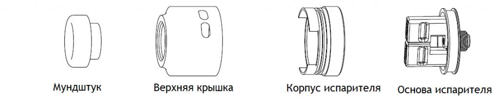 Инструкция для мехмода Wismec Reuleaux RX Machina