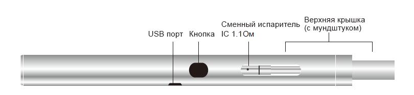 Инструкция для электронной сигареты Eleaf iCare 110.Использование