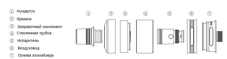 Инструкция для атомайзера Joyetech Exceed D22