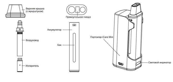 Инструкция для электронной сигареты Eleaf iCare Mini PCC