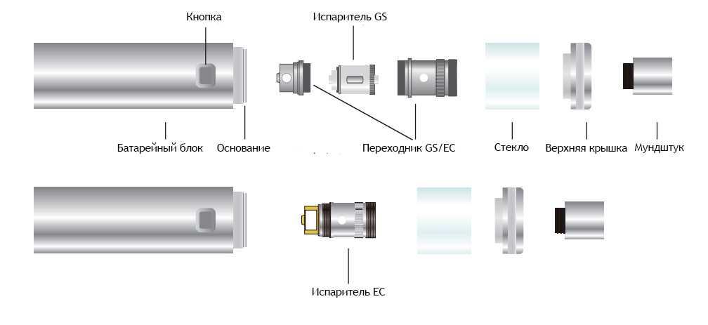 Инструкция для электронной сигареты Eleaf iJust One