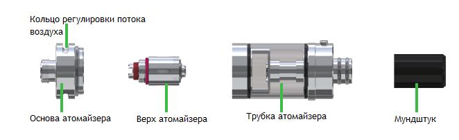 Инструкция для электронной сигареты Eleaf iStick Amnis.Использование атомайзера GS Drive