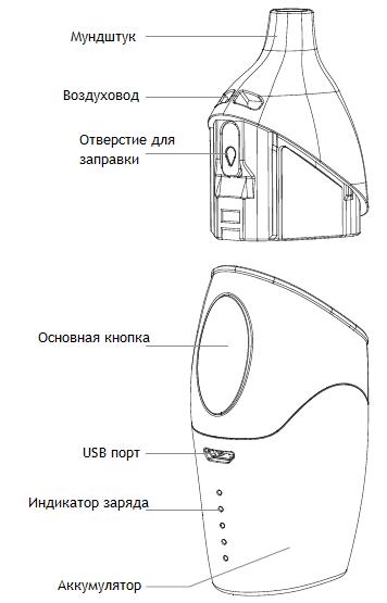 Инструкция для электронной сигареты Joyetech Atopack Dolphin