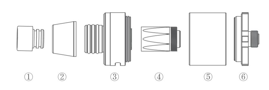 Инструкция для атомайзера Joyetech Cubis 2