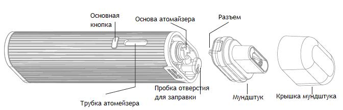 Инструкция для электронной сигареты Joyetech eGo AIO Mansion.Проверка подлинности