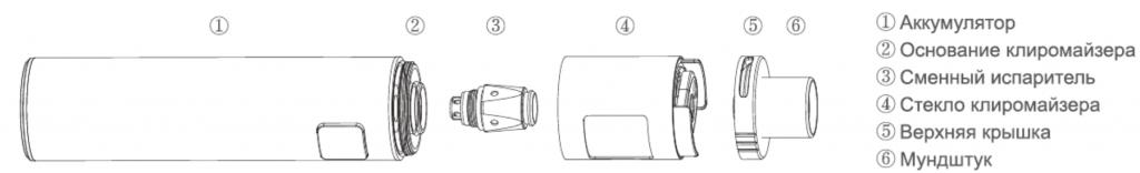 Инструкция для электронной сигареты Joyetech eGo ONE TFTA .О продукте