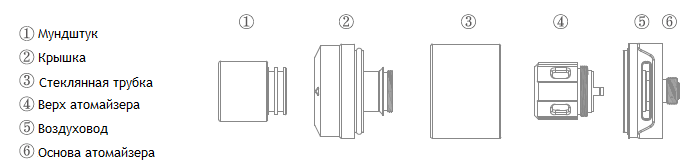 Инструкция для бокс-мода Joyetech Espion Solo.Использование клиромайзера ProCore Air