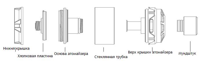 Инструкция для электронной сигареты Joyetech Ultex T80.Использование клиромайзера CUBIS Max