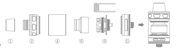 Инструкция для атомайзера Joyetech ProCore Remix.Использование в качестве RTA