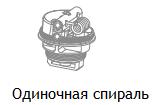 Инструкция для атомайзера Joyetech ProCore Remix.Особенности при использовании атомайзера в качествеRTA / RDA