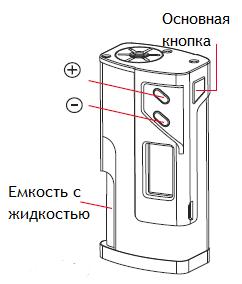 Инструкция для бокс-мода Sigelei Fuchai Squonk 213
