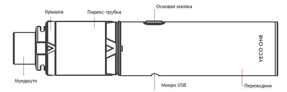 Инструкция для электронной сигареты Vaporesso VECO ONE и VECO ONE PLUS.В комплект входят