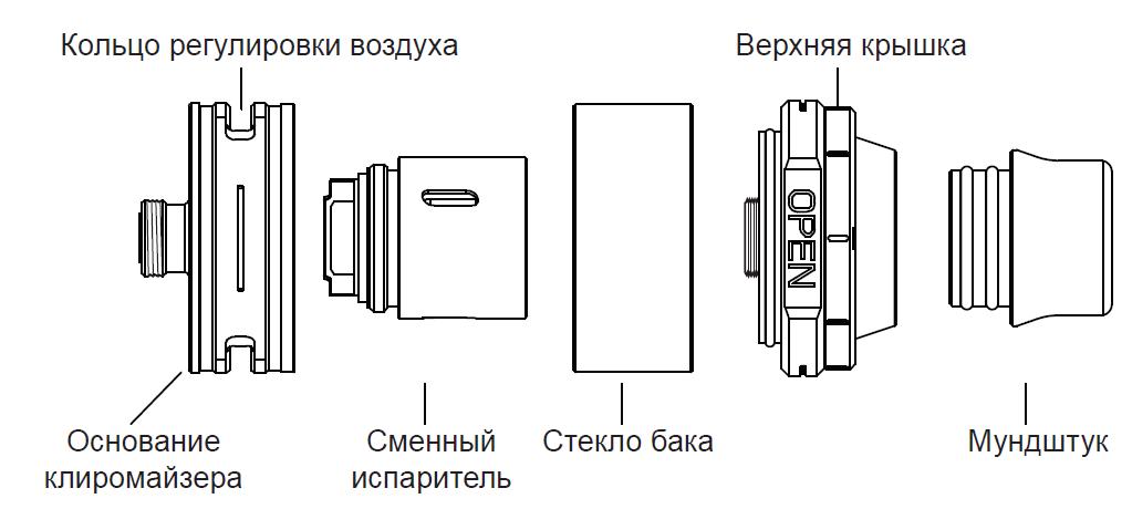 Инструкция для клиромайзера Eleaf ELLO