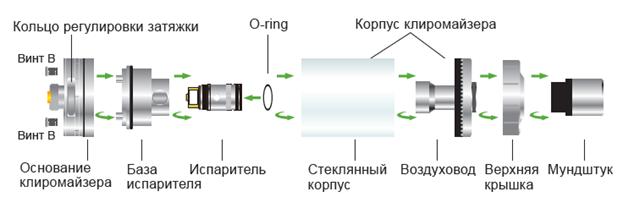 Инструкция для клиромайзера Eleaf Lemo 3.B. При использовании со сменными испарителями