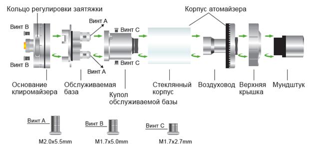 Инструкция для клиромайзера Eleaf Lemo 3