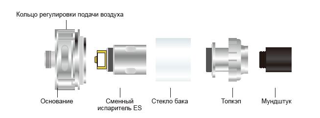 Инструкция для клиромайзера Eleaf MELO 300.Описание
