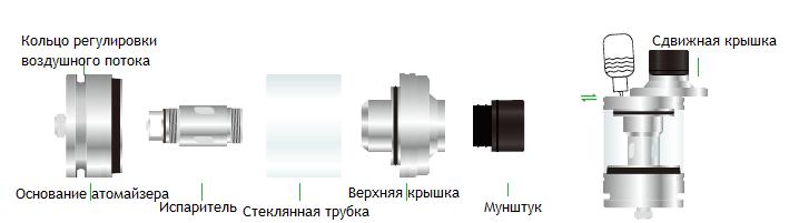 Инструкция для атомайзера Eleaf Melo 4